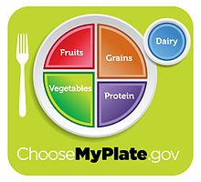 220px-USDA_MyPlate_green